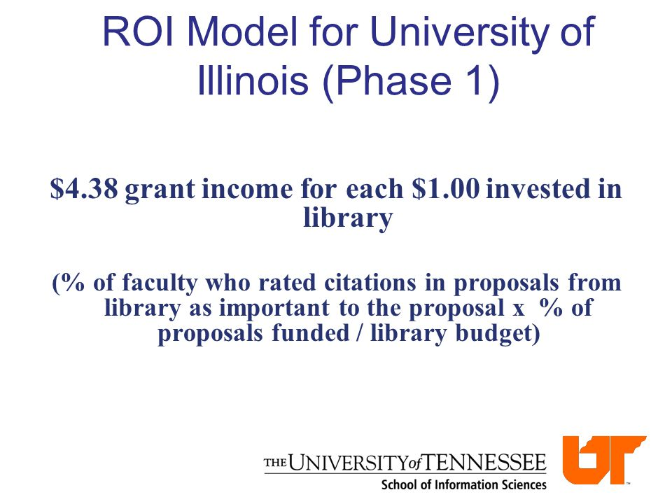 ROI Model for University of Illinois (Phase 1) $4.38 grant income for each $1.00 invested in library (% of faculty who rated citations in proposals fr