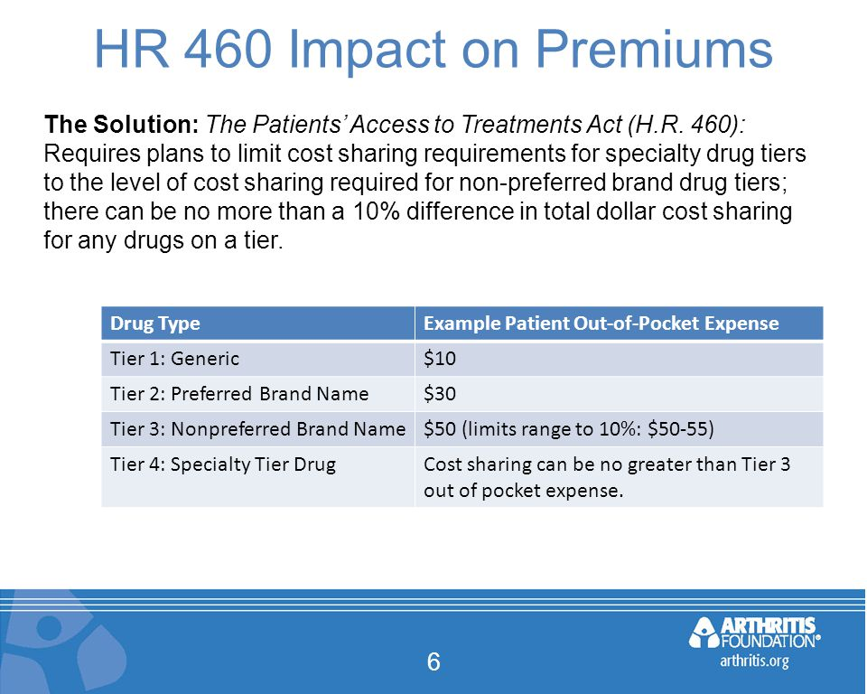 HR 460 Impact on Premiums 6 The Solution: The Patients' Access to Treatments Act (H.R. 460): Requires plans to limit cost sharing requirements for spe
