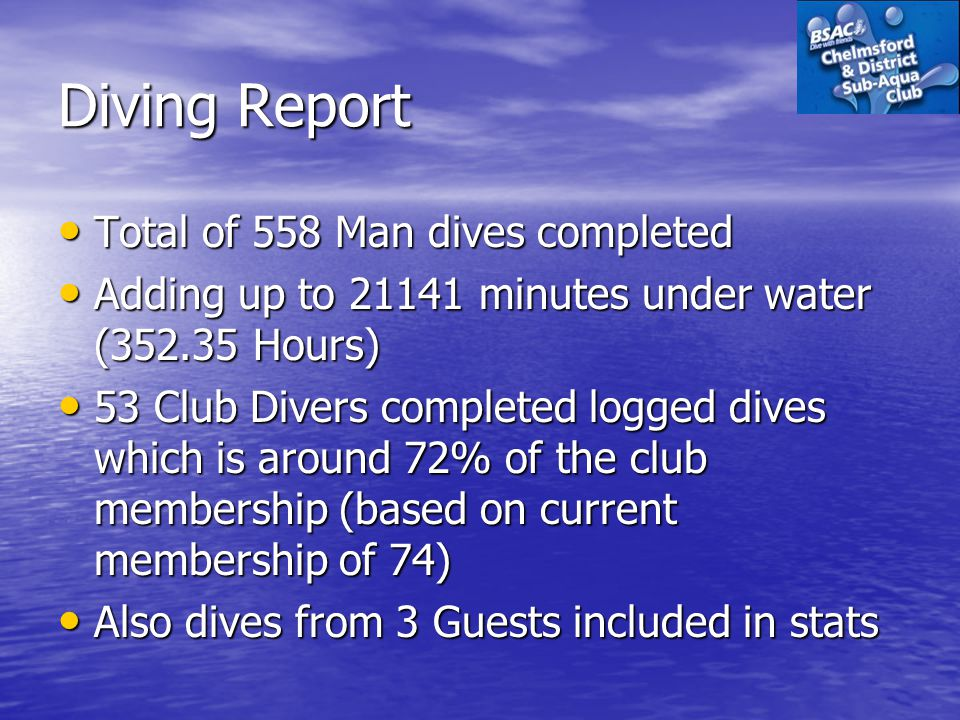 Diving Report Total of 558 Man dives completed Total of 558 Man dives completed Adding up to 21141 minutes under water (352.35 Hours) Adding up to 21141 minutes under water (352.35 Hours) 53 Club Divers completed logged dives which is around 72% of the club membership (based on current membership of 74) 53 Club Divers completed logged dives which is around 72% of the club membership (based on current membership of 74) Also dives from 3 Guests included in stats Also dives from 3 Guests included in stats