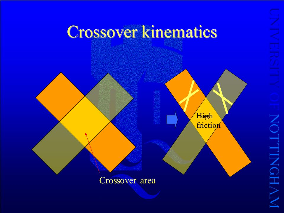 Crossover kinematics Crossover area Low friction High friction