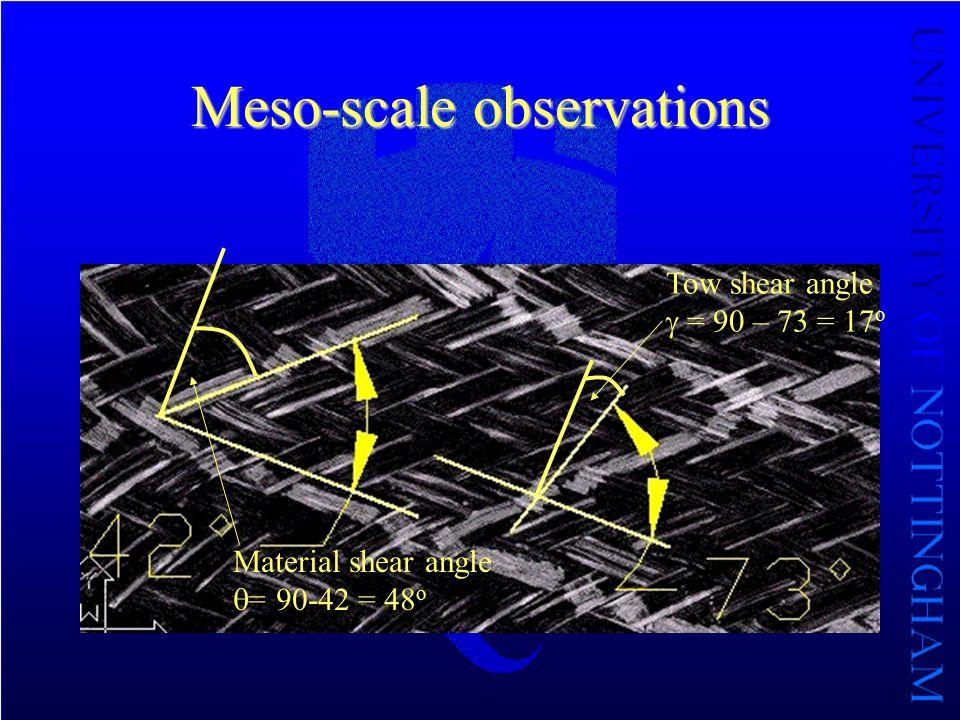 Meso-scale observations Material shear angle  = 90-42 = 48 o Tow shear angle  = 90 – 73 = 17 o