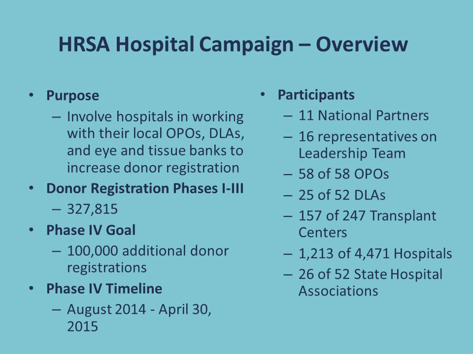 Purpose – Involve hospitals in working with their local OPOs, DLAs, and eye and tissue banks to increase donor registration Donor Registration Phases I-III – 327,815 Phase IV Goal – 100,000 additional donor registrations Phase IV Timeline – August 2014 - April 30, 2015 Participants – 11 National Partners – 16 representatives on Leadership Team – 58 of 58 OPOs – 25 of 52 DLAs – 157 of 247 Transplant Centers – 1,213 of 4,471 Hospitals – 26 of 52 State Hospital Associations HRSA Hospital Campaign – Overview