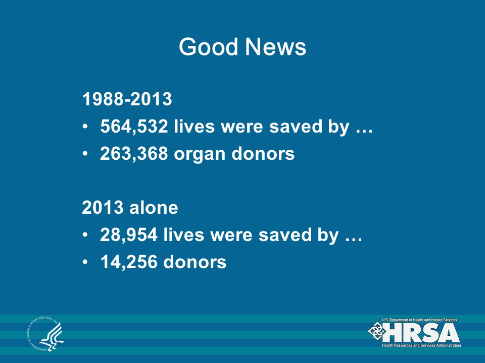 Good News 1988-2013 564,532 lives were saved by … 263,368 organ donors 2013 alone 28,954 lives were saved by … 14,256 donors