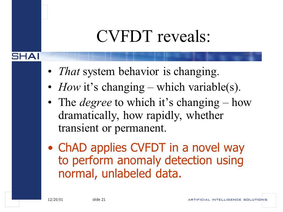 12/20/01slide 21 CVFDT reveals: That system behavior is changing.
