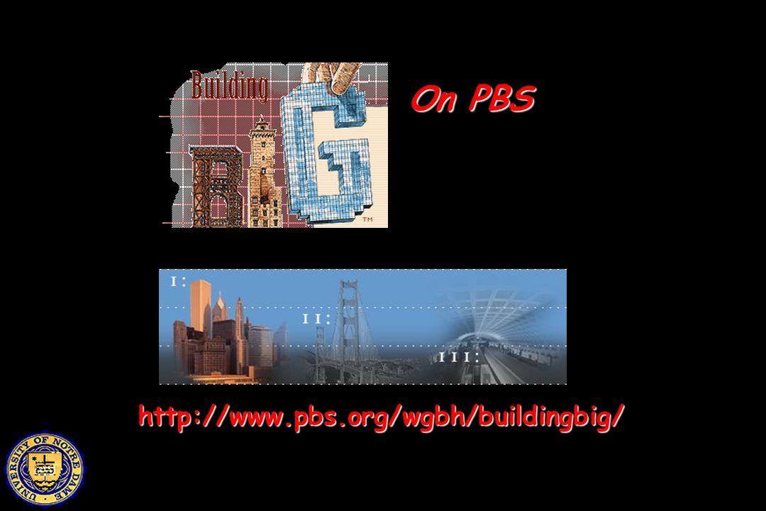 http://earthquake.usgs.gov/ U.S. Geological Survey http://wwwneic.cr.usgs.gov/