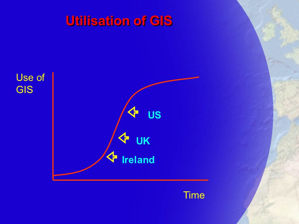 Use of GIS Time US UK Ireland Utilisation of GIS