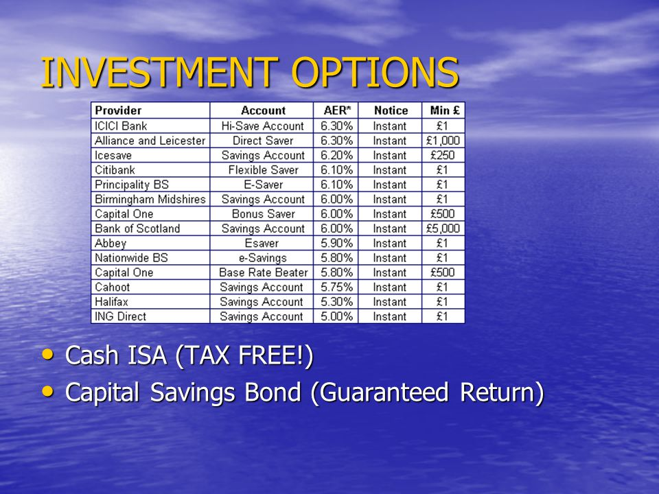 INVESTMENT OPTIONS Cash ISA (TAX FREE!) Cash ISA (TAX FREE!) Capital Savings Bond (Guaranteed Return) Capital Savings Bond (Guaranteed Return)