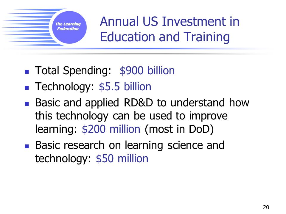 The Learning Federation 20 Annual US Investment in Education and Training Total Spending: $900 billion Technology: $5.5 billion Basic and applied RD&D to understand how this technology can be used to improve learning: $200 million (most in DoD) Basic research on learning science and technology: $50 million