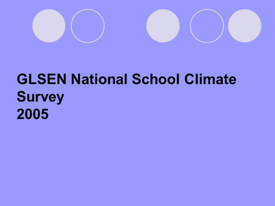 GLSEN National School Climate Survey 2005