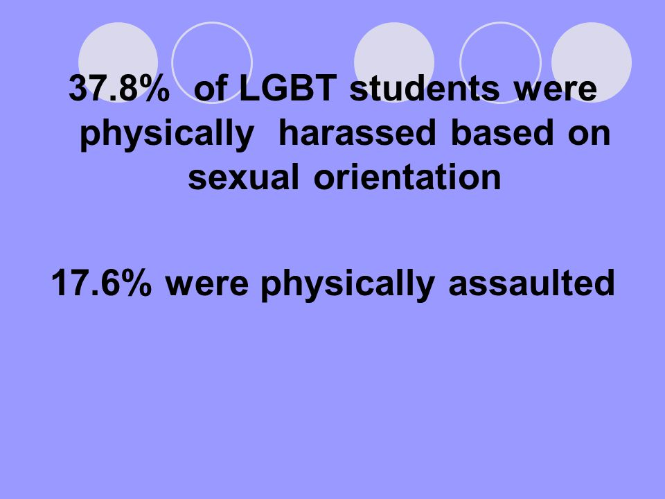 37.8% of LGBT students were physically harassed based on sexual orientation 17.6% were physically assaulted
