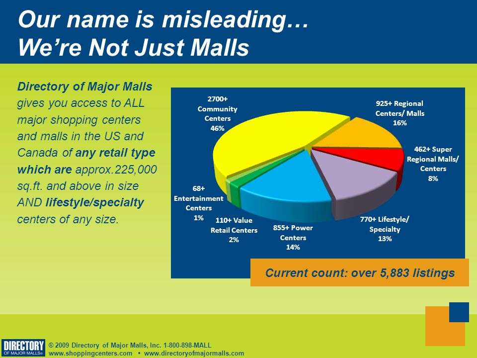 ® 2009 Directory of Major Malls, Inc. 1-800-898-MALL www.shoppingcenters.com www.directoryofmajormalls.com Directory of Major Malls gives you access t