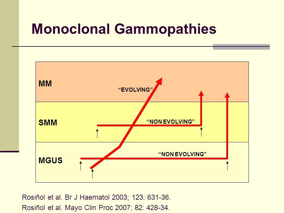 """Monoclonal Gammopathies MM SMM MGUS """"EVOLVING"""" """"NON EVOLVING"""" """"NON EVOLVING"""" Rosiñol et al. Br J Haematol 2003; 123: 631-36. Rosiñol et al. Mayo Clin"""