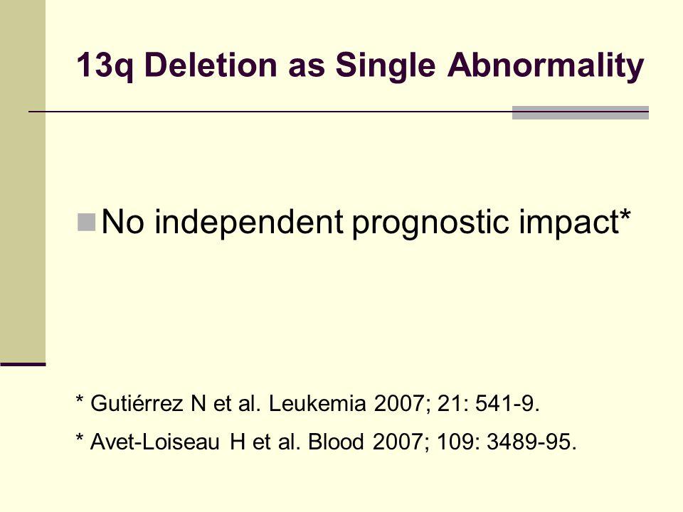 13q Deletion as Single Abnormality No independent prognostic impact* * Gutiérrez N et al. Leukemia 2007; 21: 541-9. * Avet-Loiseau H et al. Blood 2007