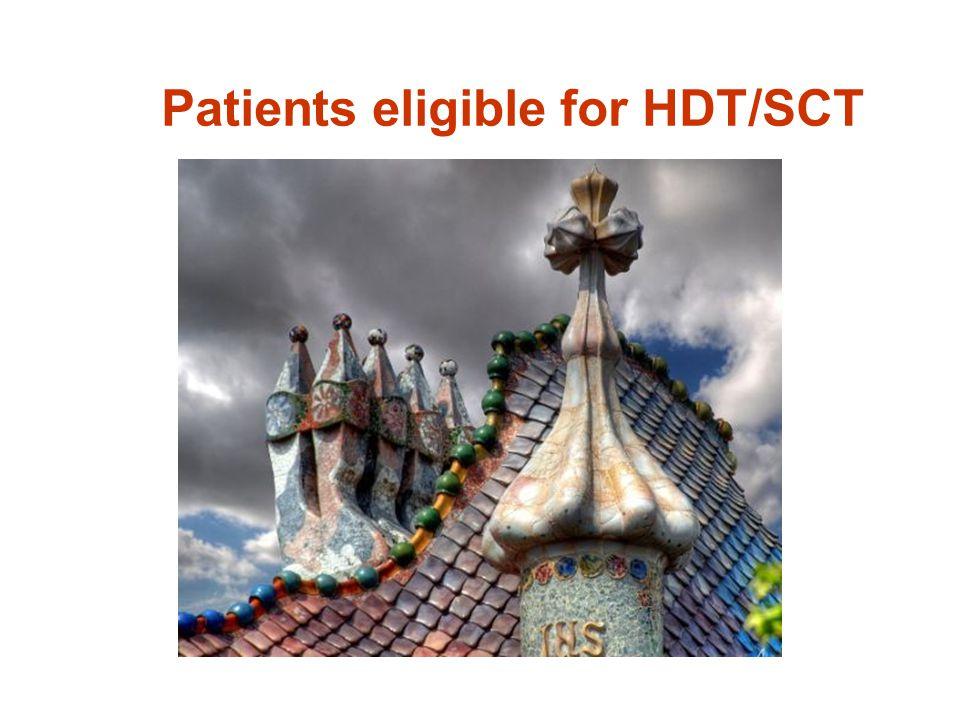 Patients eligible for HDT/SCT