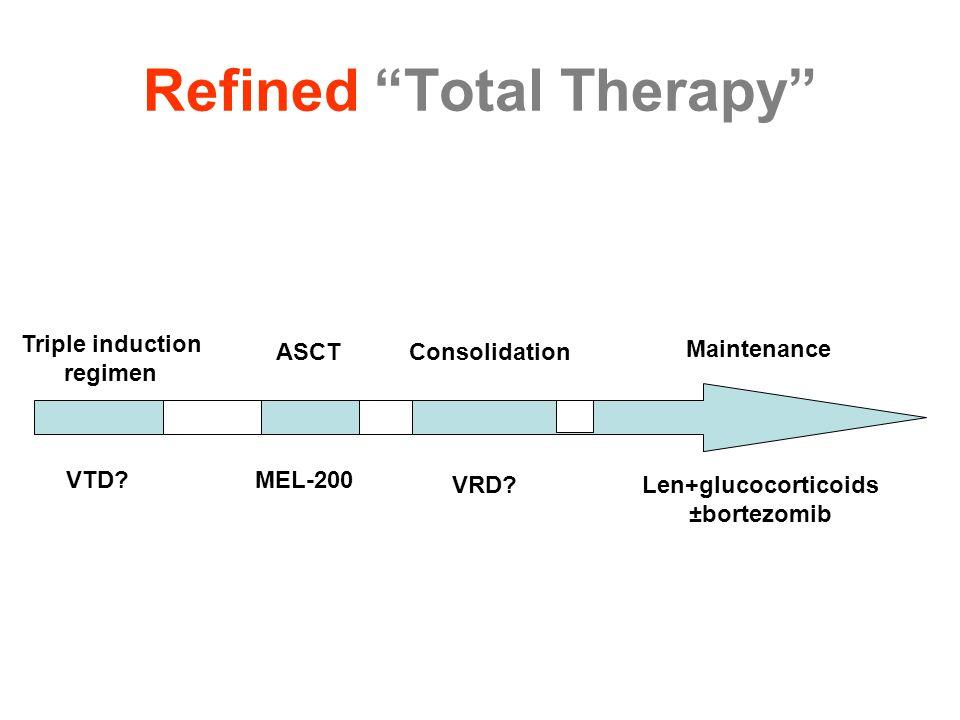 "Refined ""Total Therapy"" Triple induction regimen VTD? ASCT MEL-200 Consolidation VRD? Maintenance Len+glucocorticoids ±bortezomib"