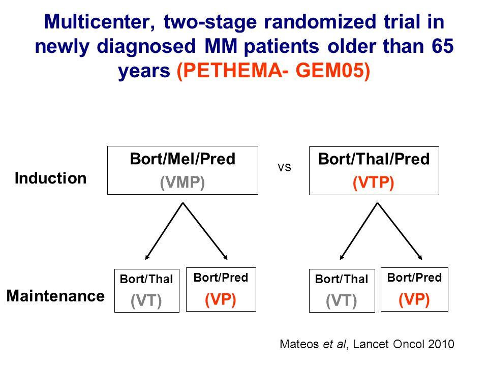 Maintenance Bort/Thal (VT) Bort/Pred (VP) Bort/Thal (VT) Bort/Pred (VP) Induction Bort/Mel/Pred (VMP) Bort/Thal/Pred (VTP) vs (GEM05>65) Mateos et al,