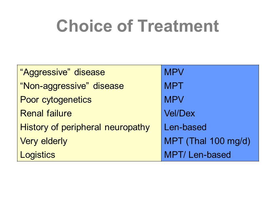 "Choice of Treatment ""Aggressive"" diseaseMPV ""Non-aggressive"" diseaseMPT Poor cytogeneticsMPV Renal failureVel/Dex History of peripheral neuropathyLen-"