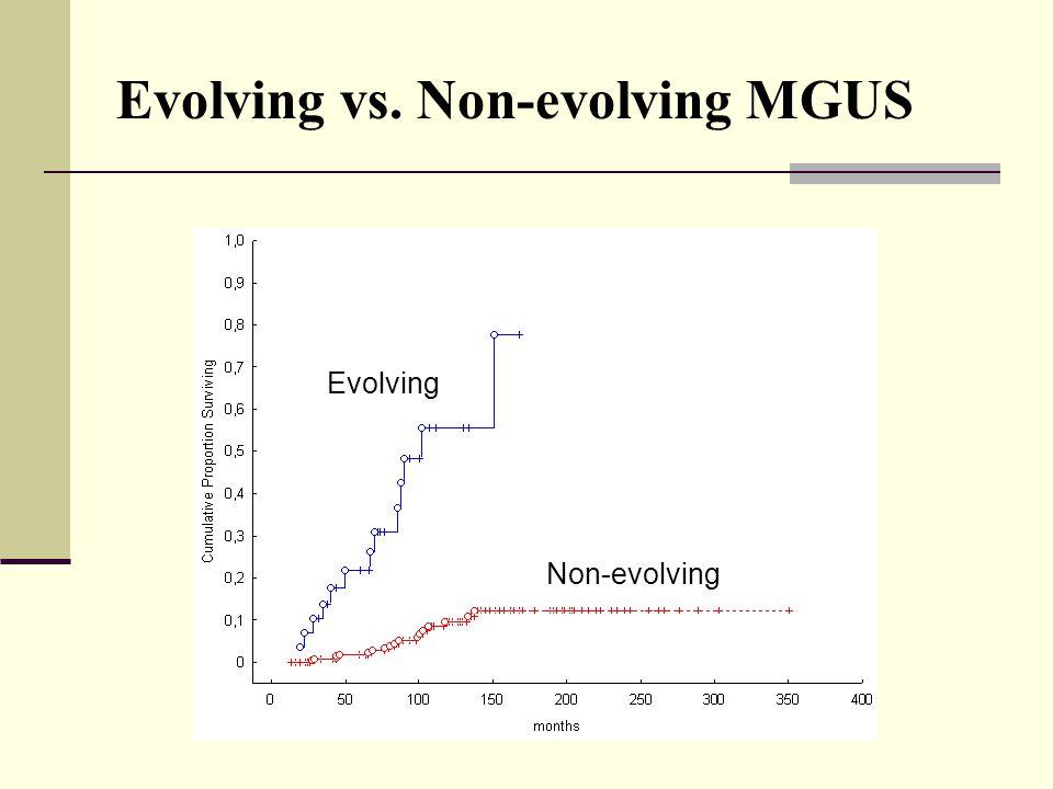 Evolving vs. Non-evolving MGUS Evolving Non-evolving