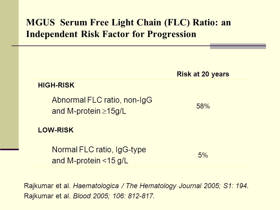 MGUS Serum Free Light Chain (FLC) Ratio: an Independent Risk Factor for Progression Risk at 20 years HIGH-RISK Abnormal FLC ratio, non-IgG and M-prote