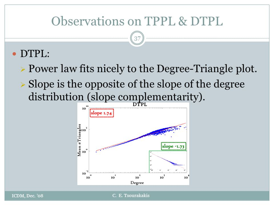 C. E. Tsourakakis Observations on TPPL & DTPL ICDM, Dec.