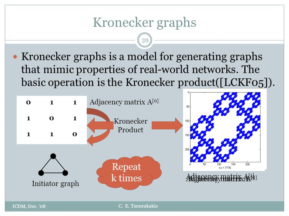 C. E. Tsourakakis Kronecker graphs ICDM, Dec.
