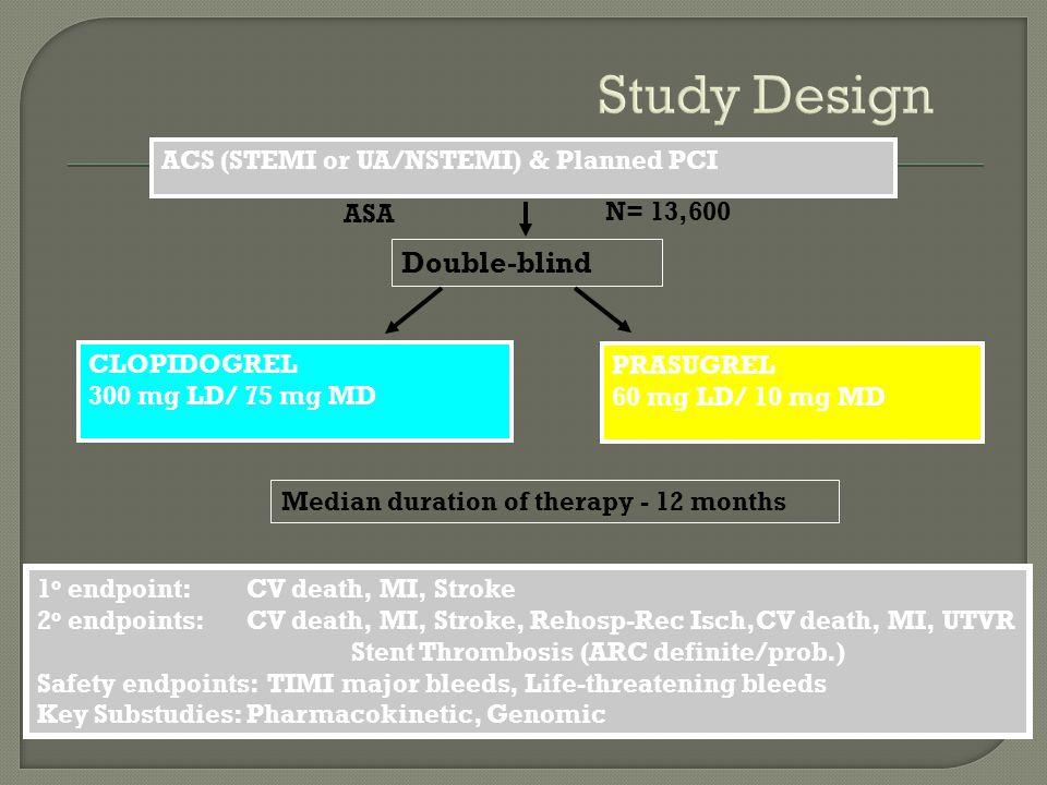 Double-blind ACS (STEMI or UA/NSTEMI) & Planned PCI ASA PRASUGREL 60 mg LD/ 10 mg MD CLOPIDOGREL 300 mg LD/ 75 mg MD 1 o endpoint: CV death, MI, Strok