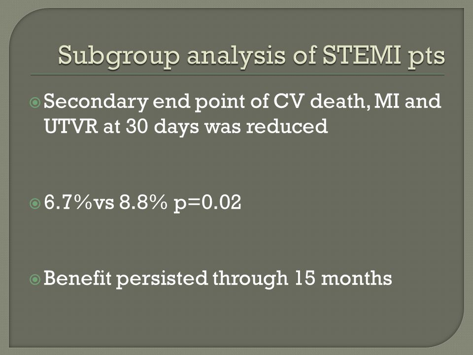  Secondary end point of CV death, MI and UTVR at 30 days was reduced  6.7%vs 8.8% p=0.02  Benefit persisted through 15 months
