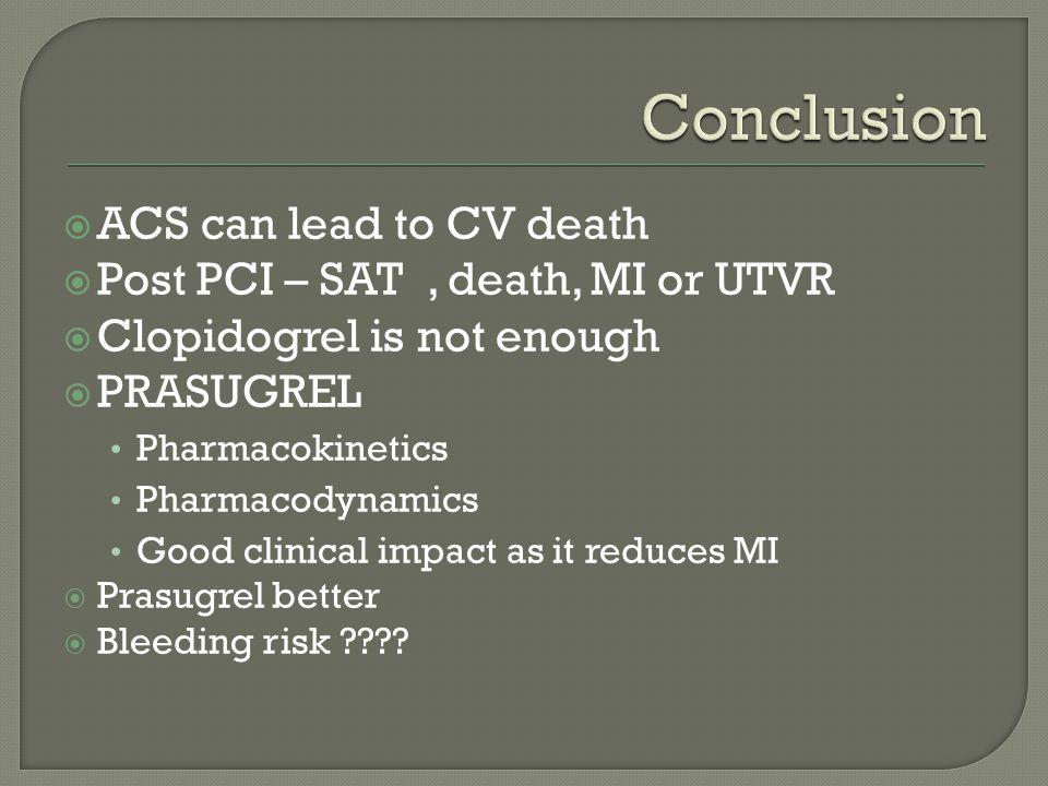  ACS can lead to CV death  Post PCI – SAT, death, MI or UTVR  Clopidogrel is not enough  PRASUGREL Pharmacokinetics Pharmacodynamics Good clinical impact as it reduces MI  Prasugrel better  Bleeding risk ????