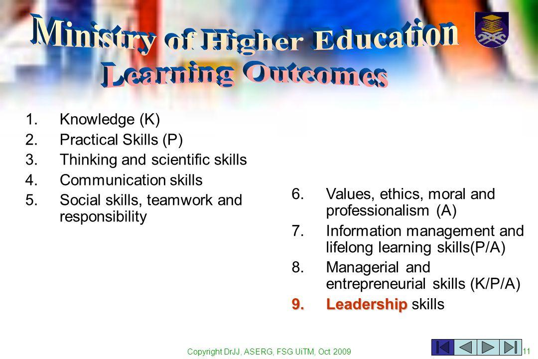 Copyright DrJJ, ASERG, FSG UiTM, Oct 2009 11 1.Knowledge (K) 2.Practical Skills (P) 3.Thinking and scientific skills 4.Communication skills 5.Social s