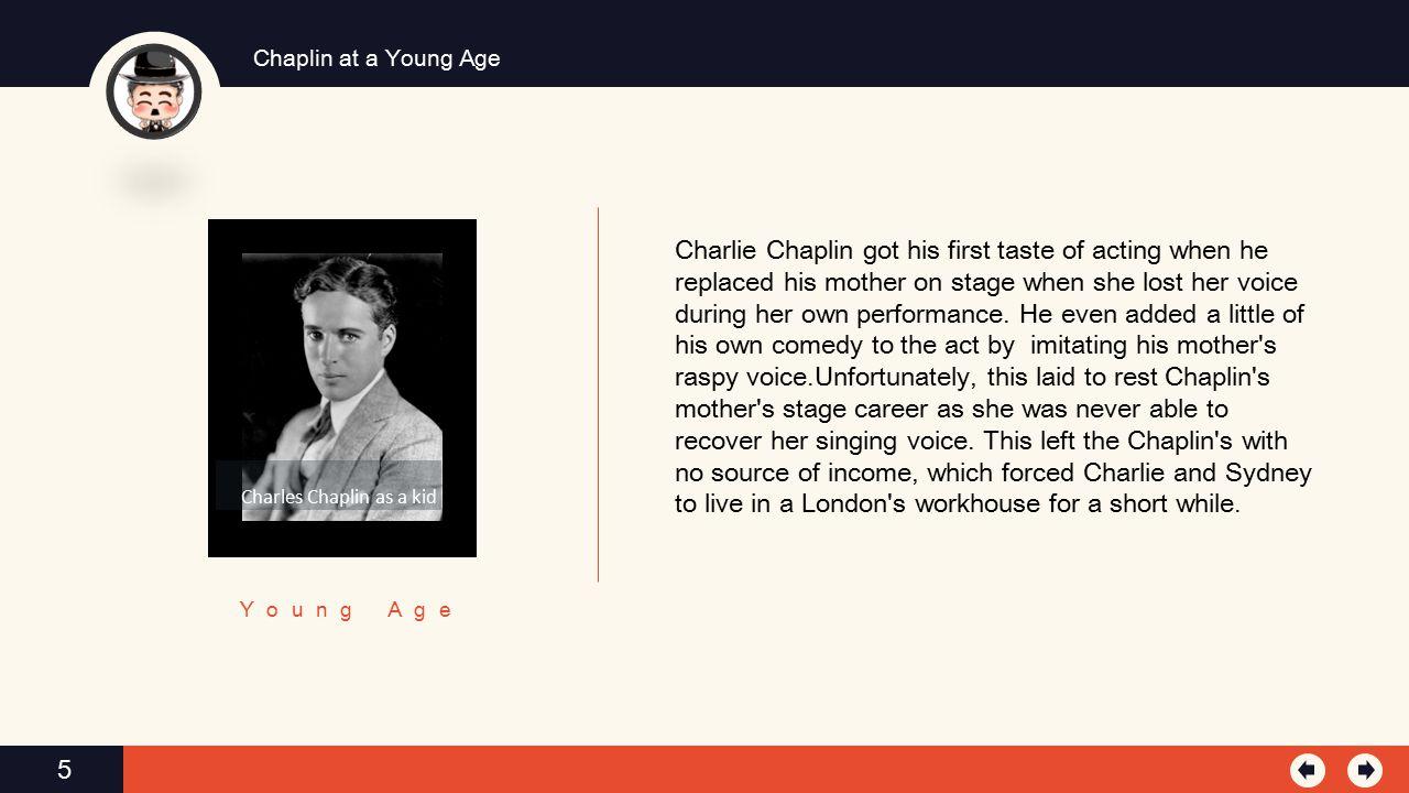 口令: BBS1113 O(∩_∩)o The End @Chris Shen Charlie Chaplin