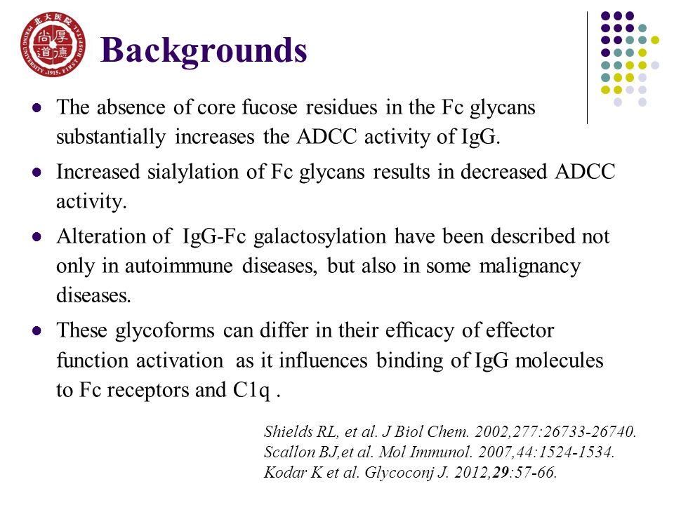 Shields RL, et al. J Biol Chem. 2002,277:26733-26740.