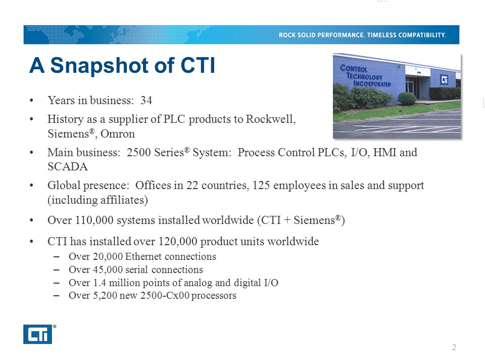 A Snapshot of CTI Years in business: 34 History as a supplier of PLC products to Rockwell, Siemens ®, Omron Main business: 2500 Series ® System: Process Control PLCs, I/O, HMI and SCADA Global presence: Offices in 22 countries, 125 employees in sales and support (including affiliates) Over 110,000 systems installed worldwide (CTI + Siemens ® ) CTI has installed over 120,000 product units worldwide – Over 20,000 Ethernet connections – Over 45,000 serial connections – Over 1.4 million points of analog and digital I/O – Over 5,200 new 2500-Cx00 processors 2