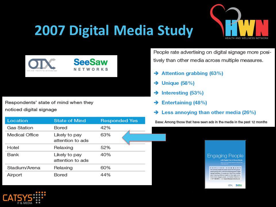 2007 Digital Media Study