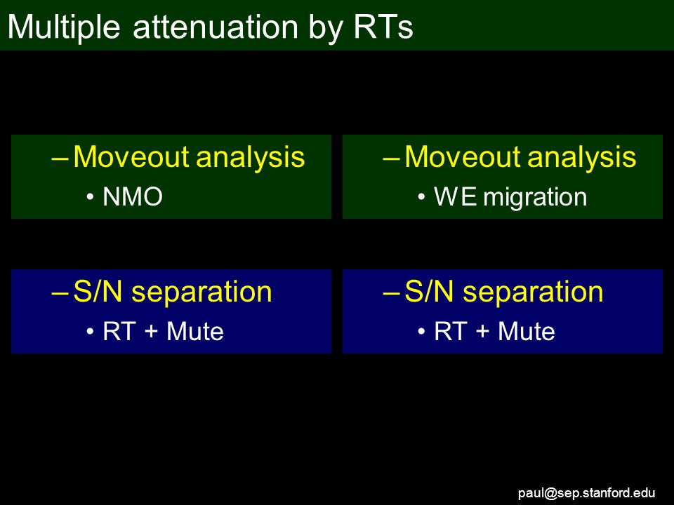 paul@sep.stanford.edu Multiple attenuation by RTs –Moveout analysis NMO –Moveout analysis WE migration –S/N separation RT + Mute –S/N separation RT +