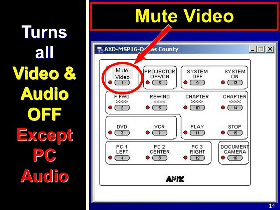 14 Mute Video Turns all Video & Audio OFFExcept PC Audio Mute Video