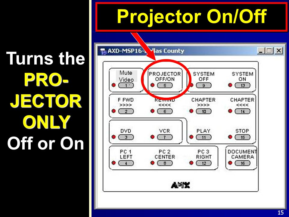 15 PRO- JECTOR ONLY Turns the PRO- JECTOR ONLY Off or On Projector On/Off Mute Video