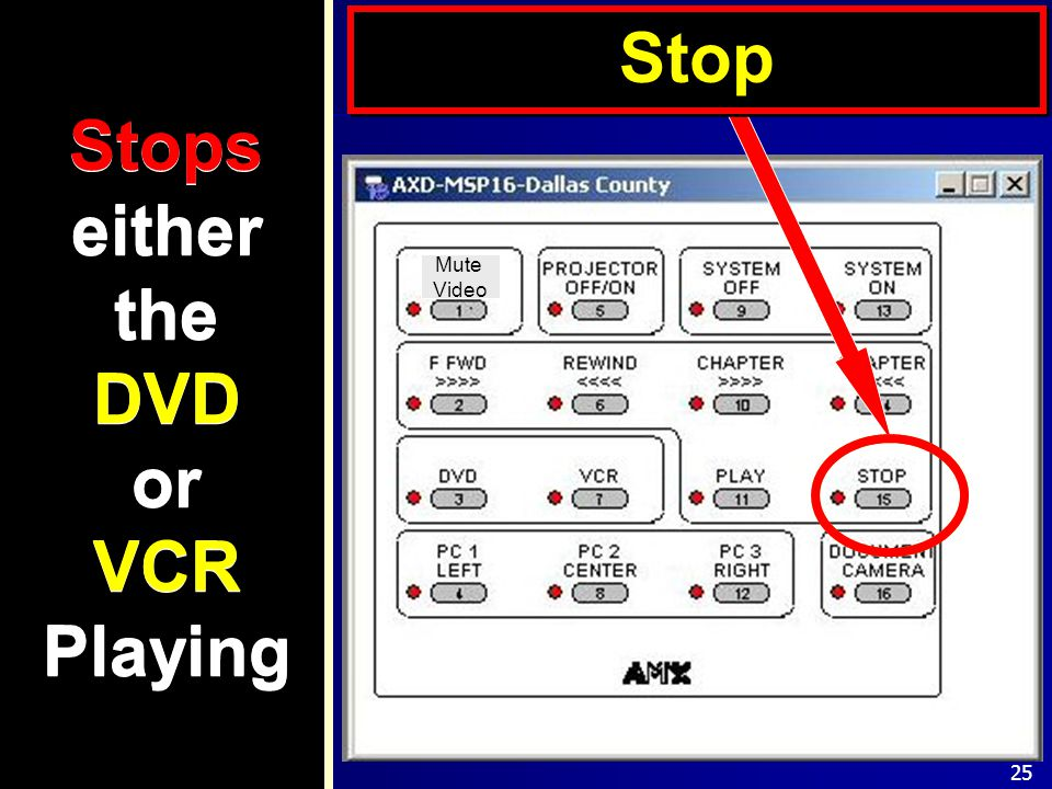 25 Stops either the DVD or VCR Playing Stop Mute Video