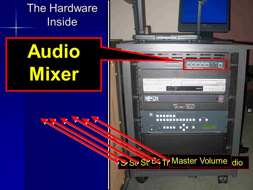 7 The Hardware Inside Audio Mixer Stereo 1 – Far Left PC AudioStereo 2 – Far Right PC AudioStereo 3 – DVD/VCR AudioBassTrebleMaster Volume