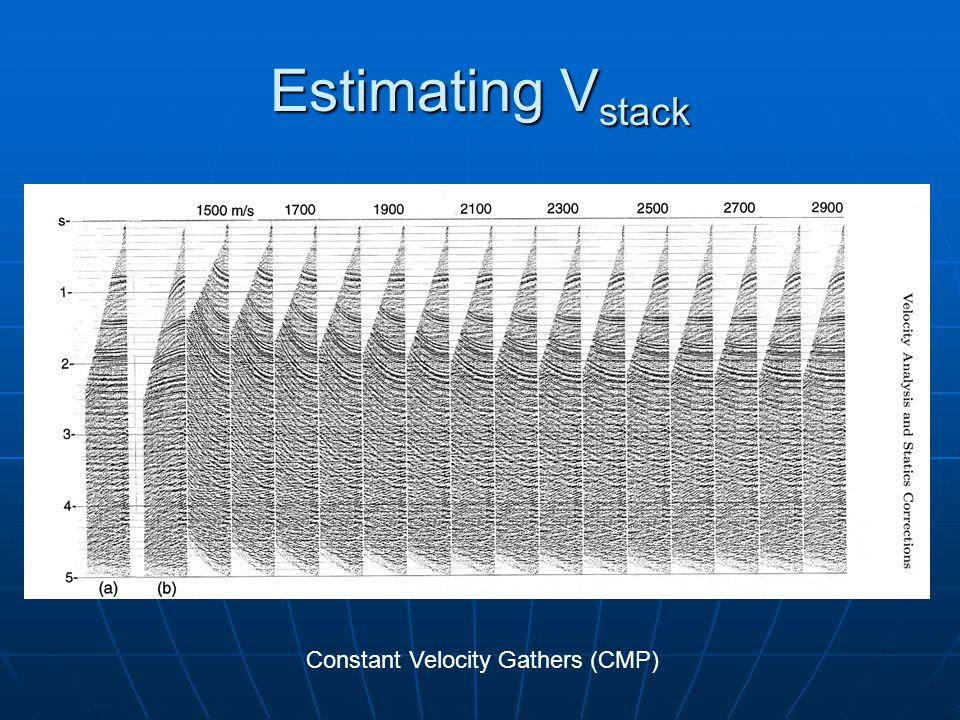 Estimating V stack Constant Velocity Gathers (CMP)