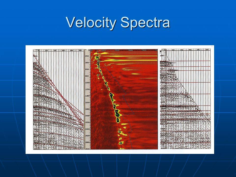 Velocity Spectra