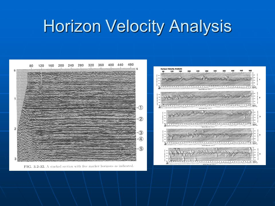 Horizon Velocity Analysis