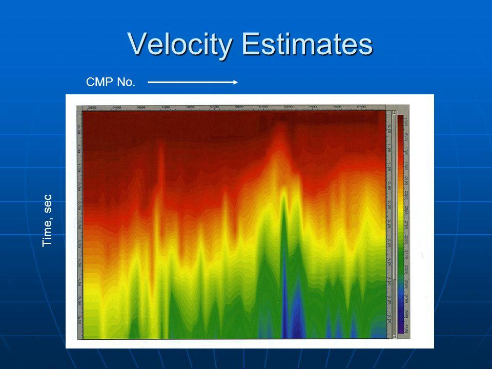 Velocity Estimates CMP No. Time, sec