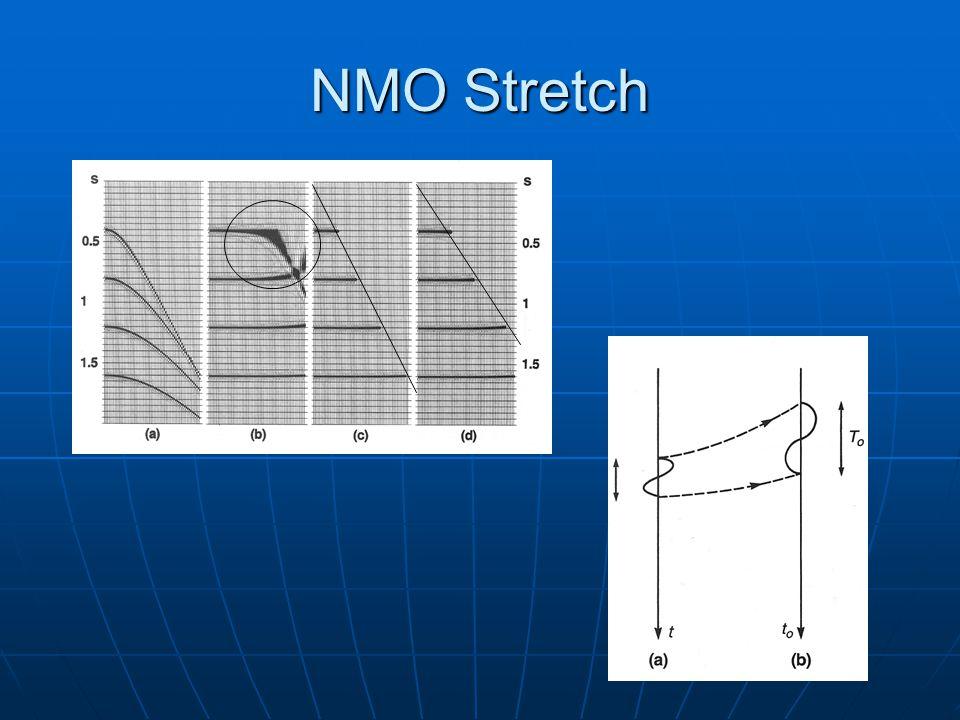 NMO Stretch