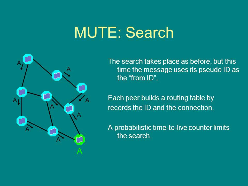MUTE: Search The search takes place as before, but this time the message uses its pseudo ID as the from ID .