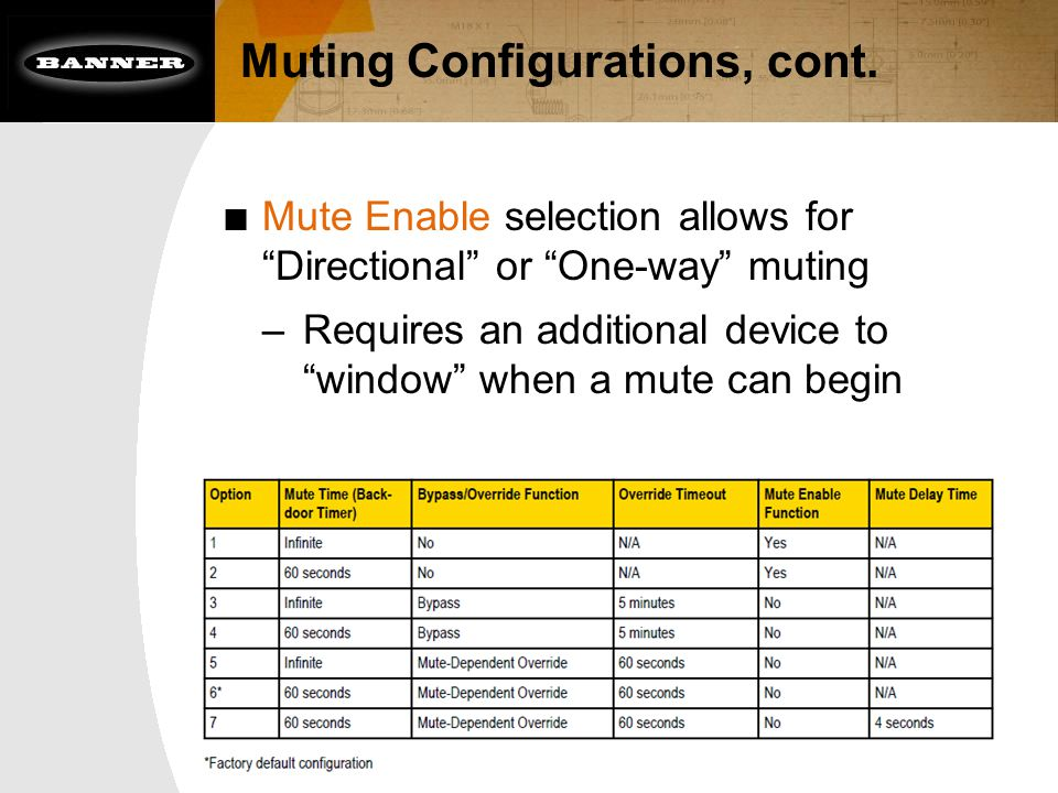"Muting Configurations, cont. ■ Mute Enable selection allows for ""Directional"" or ""One-way"" muting –Requires an additional device to ""window"" when a mu"
