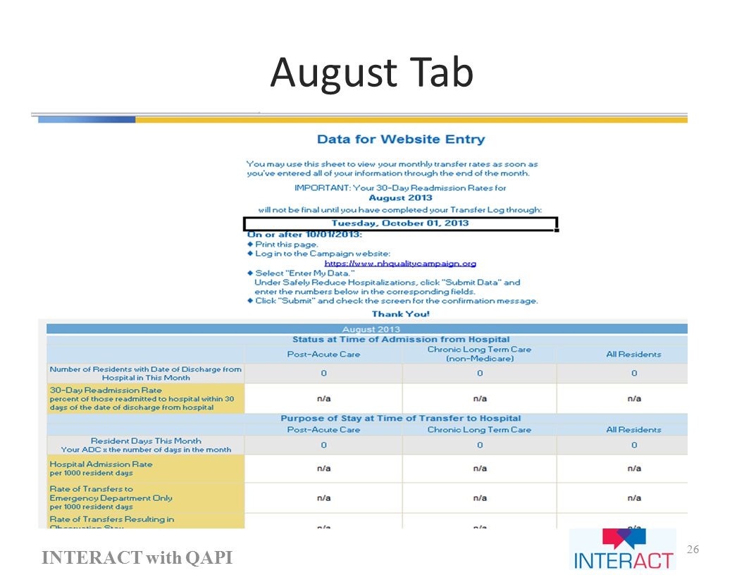 August Tab INTERACT with QAPI 26