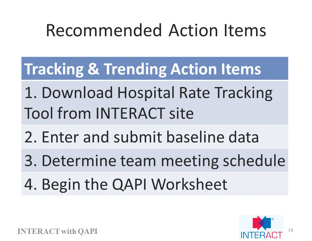 Recommended Action Items INTERACT with QAPI 38 Tracking & Trending Action Items 1.
