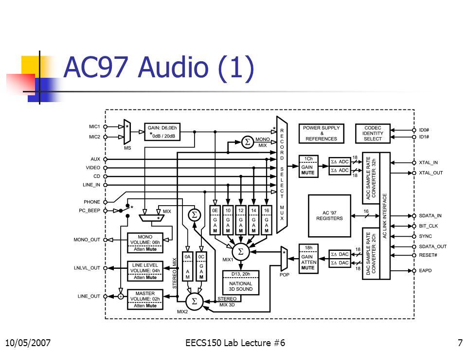 7 AC97 Audio (1) EECS150 Lab Lecture #610/05/2007