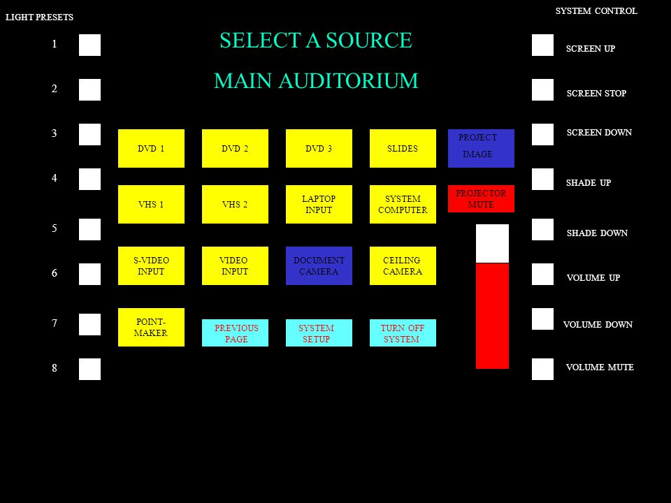 SELECT A SOURCE MAIN AUDITORIUM DVD 1DVD 3 VHS 1VHS 2 LAPTOP INPUT SYSTEM COMPUTER S-VIDEO INPUT VIDEO INPUT POINT- MAKER DOCUMENT CAMERA CEILING CAMERA DVD 2SLIDES PROJECT IMAGE PROJECTOR MUTE PREVIOUS PAGE SYSTEM SETUP TURN OFF SYSTEM LIGHT PRESETS 1 2 3 4 5 6 7 8 SYSTEM CONTROL SCREEN UP SCREEN DOWN SCREEN STOP SHADE UP SHADE DOWN VOLUME UP VOLUME DOWN VOLUME MUTE
