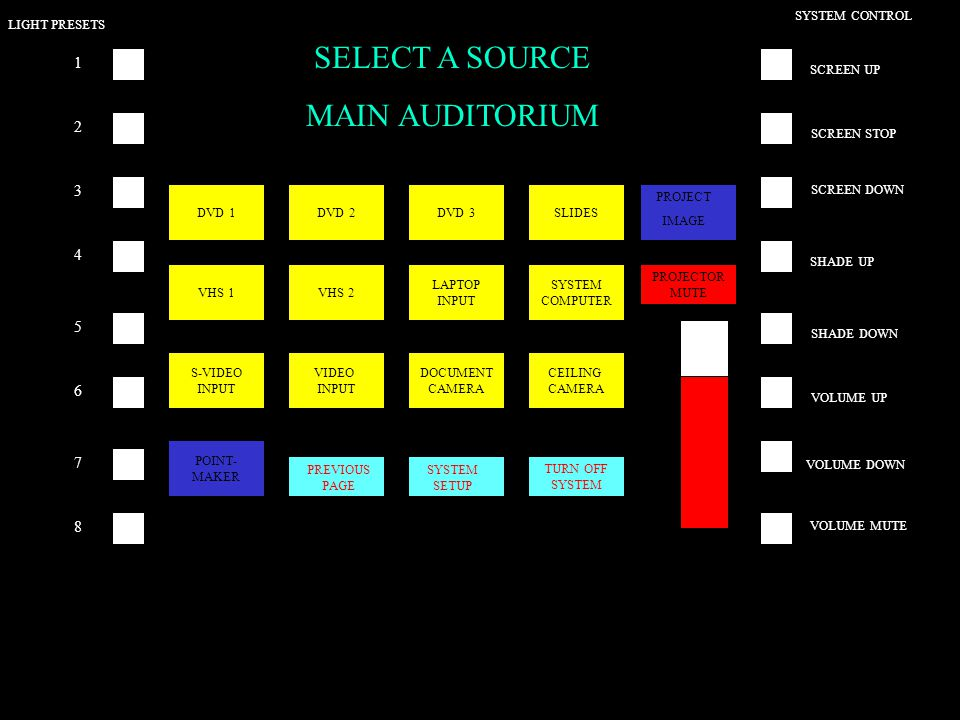 SELECT A SOURCE MAIN AUDITORIUM DVD 1DVD 3 VHS 1VHS 2 LAPTOP INPUT SYSTEM COMPUTER S-VIDEO INPUT VIDEO INPUT POINT- MAKER DOCUMENT CAMERA DVD 2SLIDES PROJECT IMAGE PROJECTOR MUTE PREVIOUS PAGE SYSTEM SETUP LIGHT PRESETS 1 2 3 4 5 6 7 8 SYSTEM CONTROL SCREEN UP SCREEN DOWN SCREEN STOP SHADE UP SHADE DOWN VOLUME UP VOLUME DOWN VOLUME MUTE CEILING CAMERA TURN OFF SYSTEM